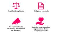 Política protección de menores y personas en situación de vulnerabilidad
