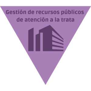 Gestión de recursos públicos de atención a la trata